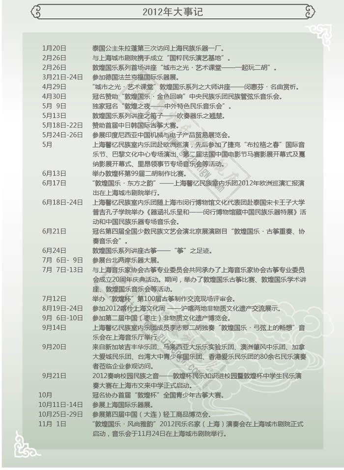 2012年大事记