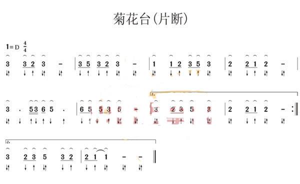 宋心馨古筝教学-第七课 勾指法